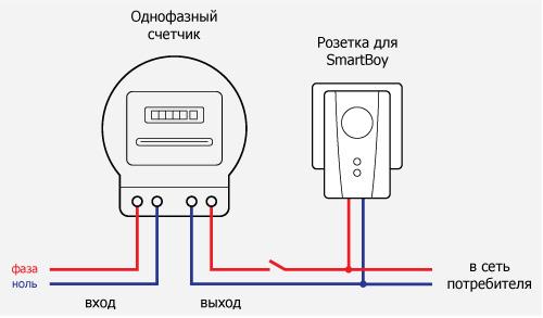 Как остановить электронный счетчик электроэнергии схема фото 396